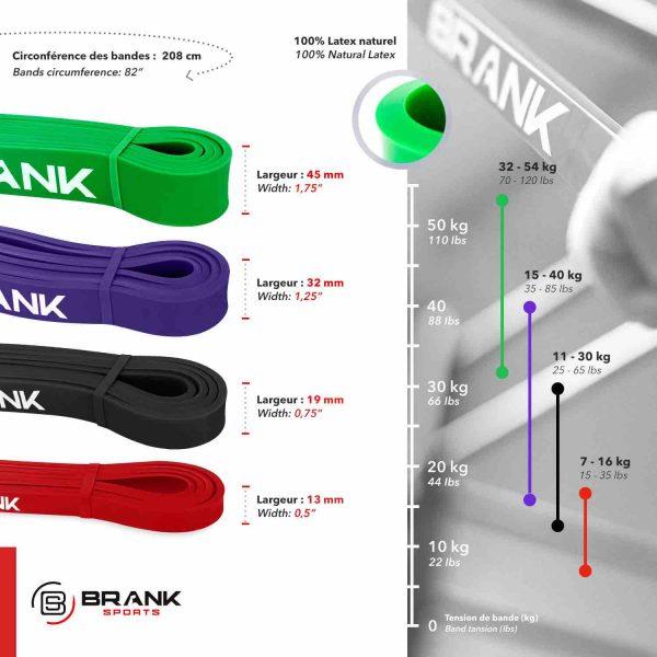 échelle des forces pour élastiques de résistance BRANK Sports